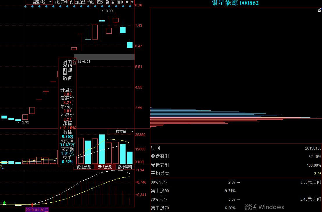 10月3号通过股票软件了解筹码结构的细节解析-机智资金流