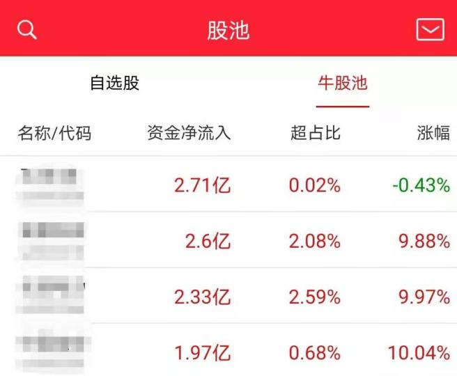 4月9号机智云(北京)科技有限公司炒股软件下载