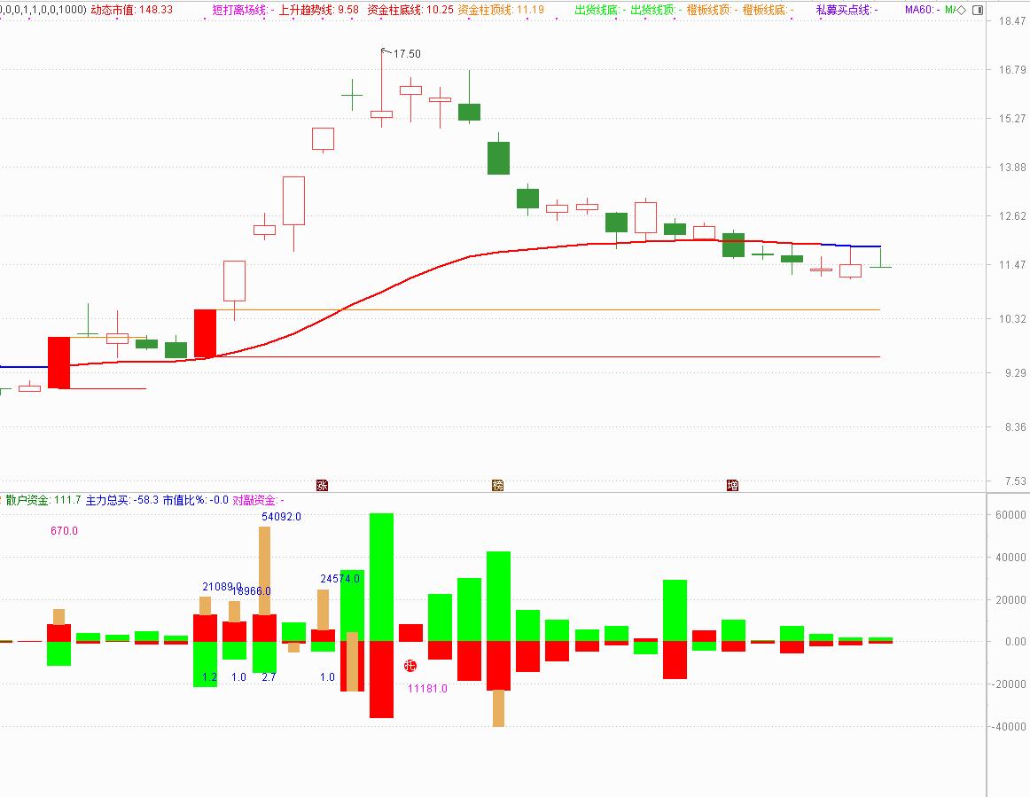 12月31号机智软件|股票app软件下载