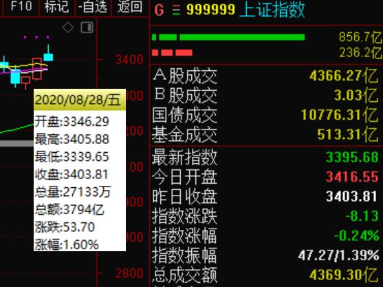 9月1号机智资金流|惠而浦断板后用资金流来预判后续走势!