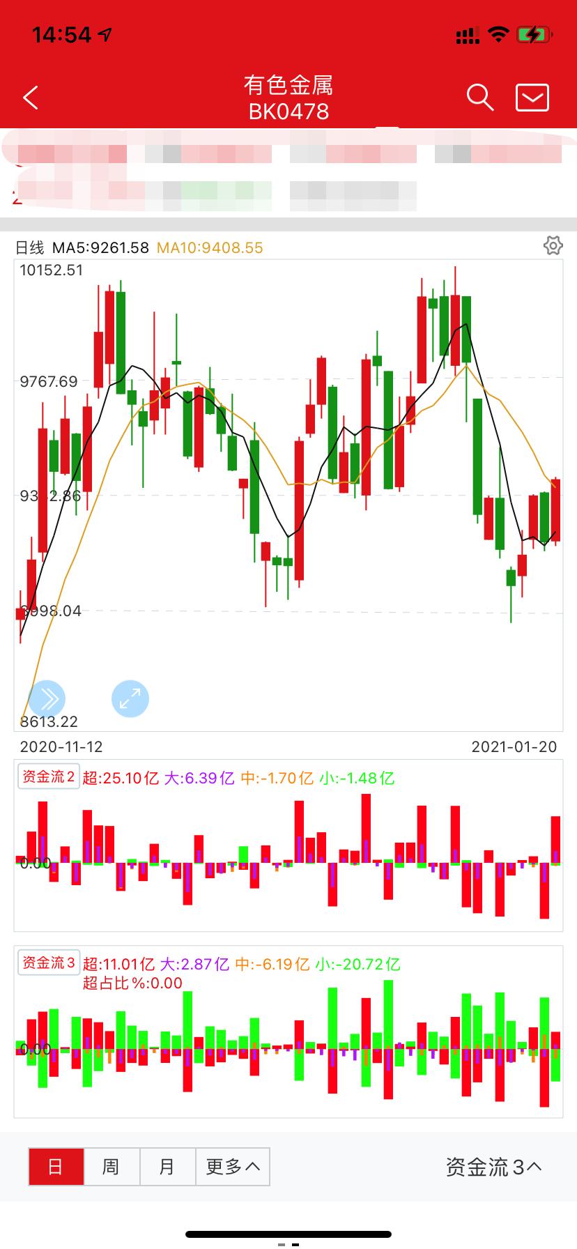 1月21号机智软件|短线股票软件哪个好?