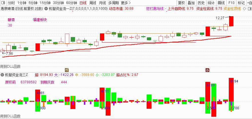 12月24号机智软件 模拟股票软件