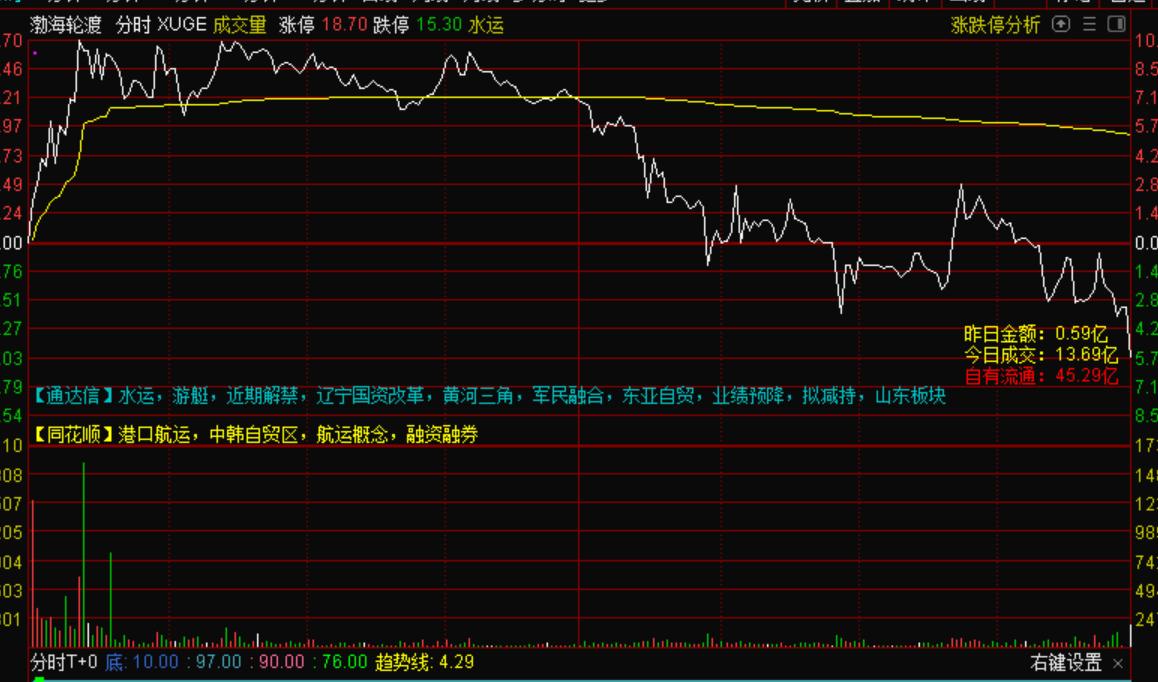 8月21号机智资金流|讲讲君正集团跌停后对市场的影响
