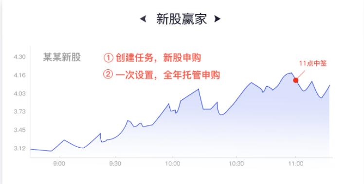 8月4号机智股票自动交易软件功能讲解