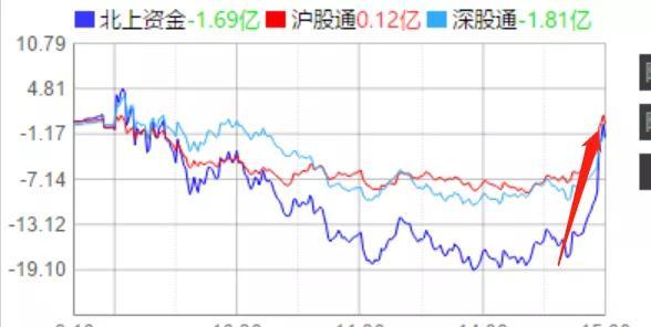 3月26号  机智复盘   市场进入良性调整,继续震荡筑底!