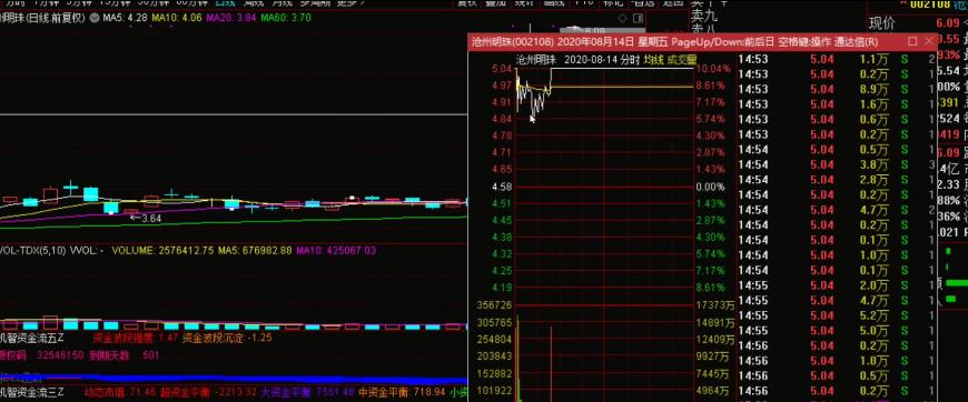 8月20号机智资金流|通过炒股软件来分析市场中强势股是如何造势的?
