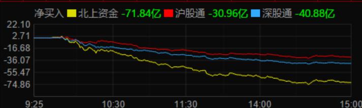 3月24号机智软件|通过股票软件分析指数再度暴跌走势,后面应该怎么去应对?