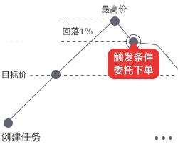 4月8号机智股票自动交易软件的功能讲解