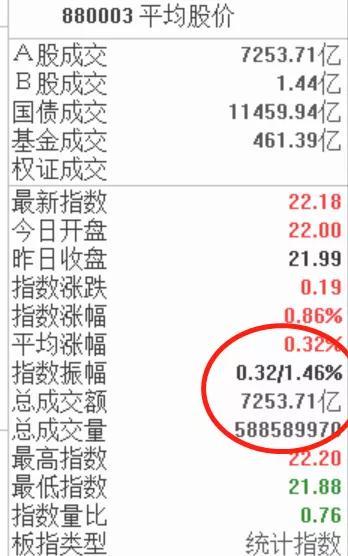 9月15号股票复盘  耐心等待二次探底~|机智软件