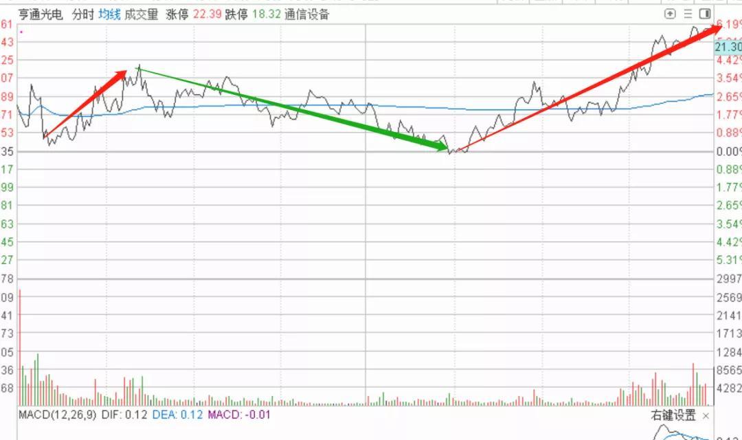 3月12号 机智复盘  市场缩容,活跃资金不断撤退。