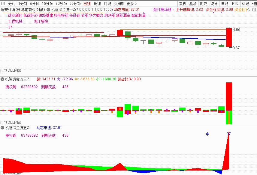 12月31号机智软件|股票交易系统下载