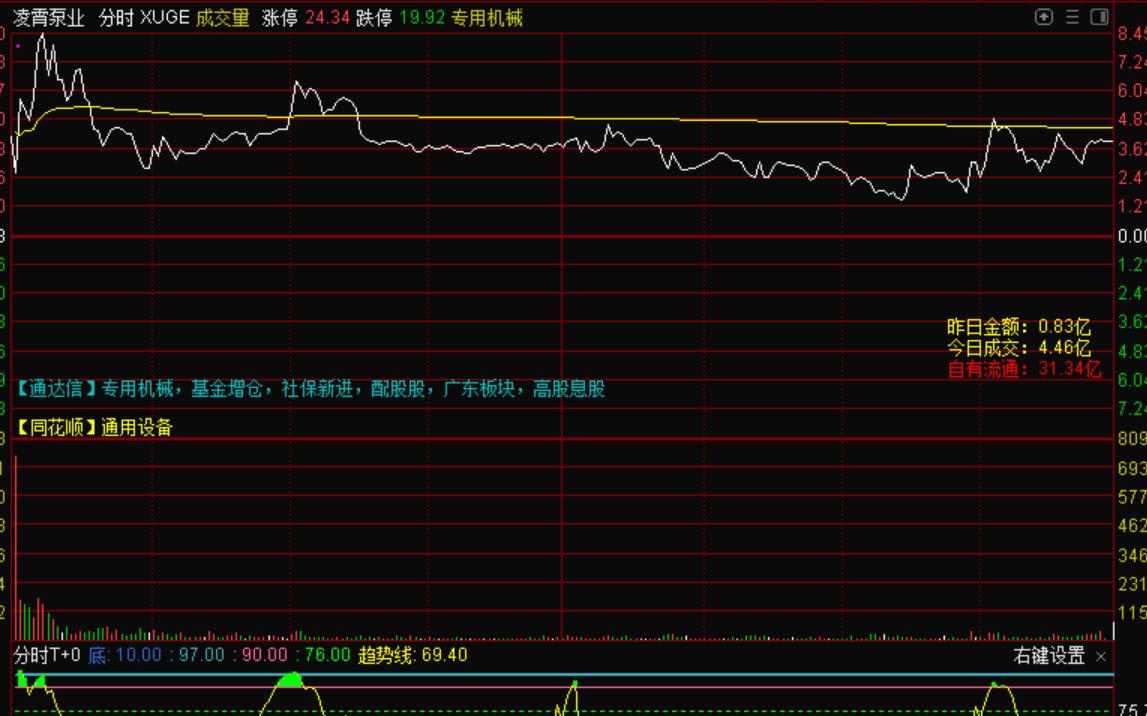 9月3号机智资金流|市场的情绪周期即将迎来转折