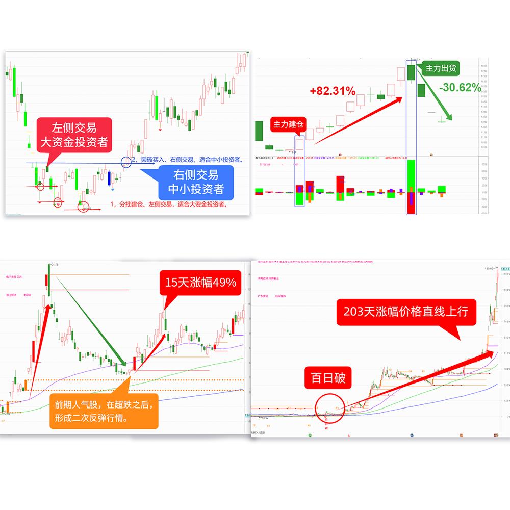 6月24号机智软件|股票程序化交易软件下载