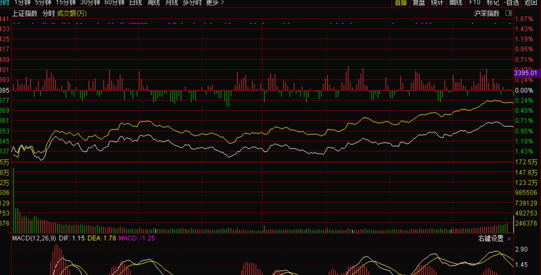9月7号机智资金流|股票大跌之后新的入场点在哪?
