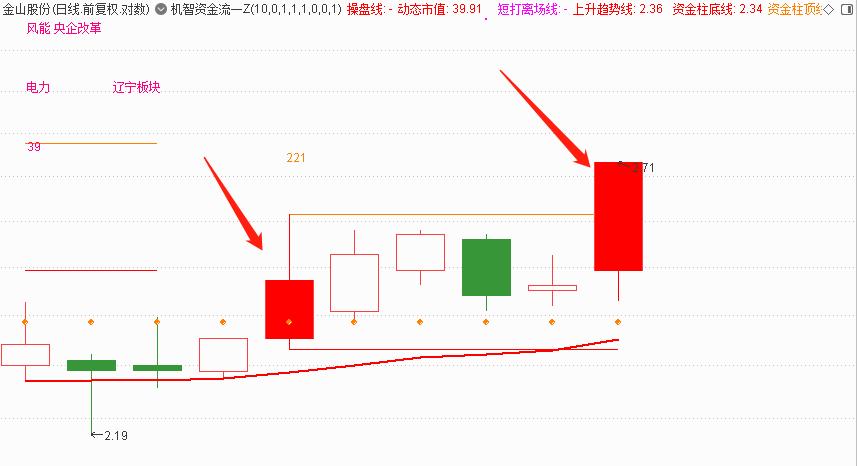 3月22号机智云(北京)科技有限公司机智资金流