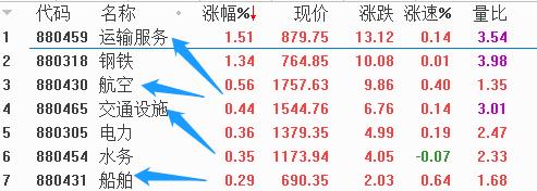 9月10号机智资金流|股价上涨只受资金推动的影响吗?