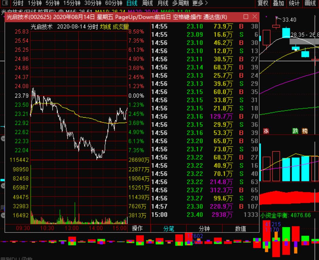 8月18号机智资金流|通过股票软件分析股票最强卡位,以及模仿形态