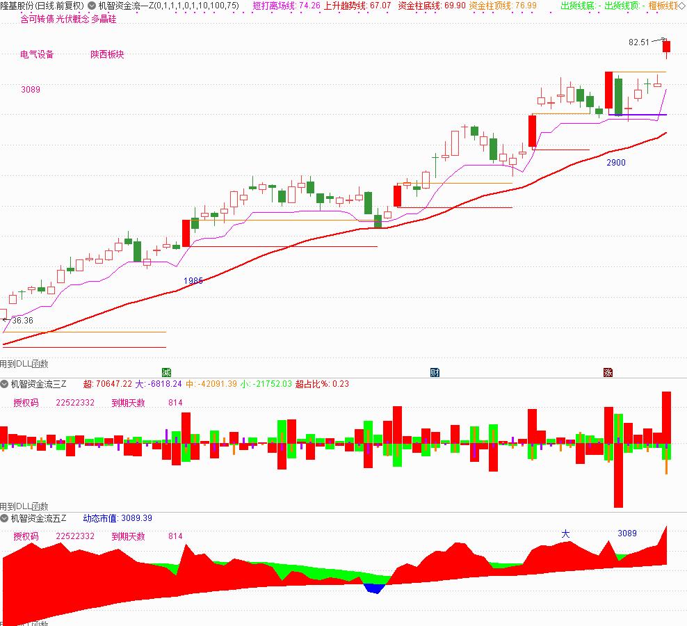 10月10号股票软件官网下载-机智软件