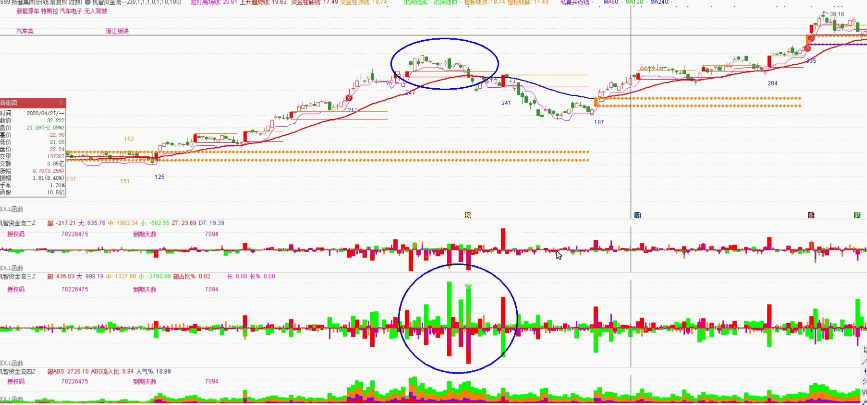 8月20号机智资金流|通过股票软件来看近期走势比较好的波段股是如何走翻倍的?