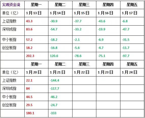 1月21号  机智复盘  沪指跌1.4%回补下方缺口 医药股逆市上演涨停潮