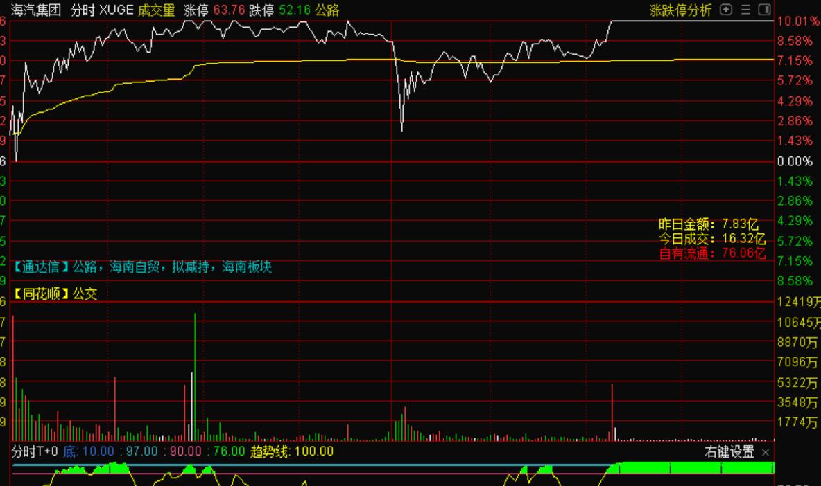8月10号机智资金流|股市大盘光启技术日内18个点大长腿的秘密