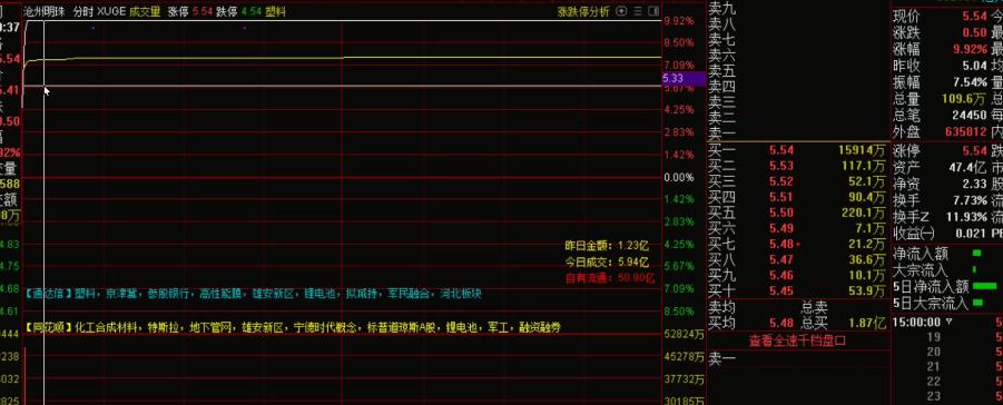 8月19号机智资金流|根据炒股软件来分析近期热门板块教大家如何做卡位?