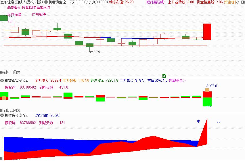 1月5号机智软件|股票短线交易软件