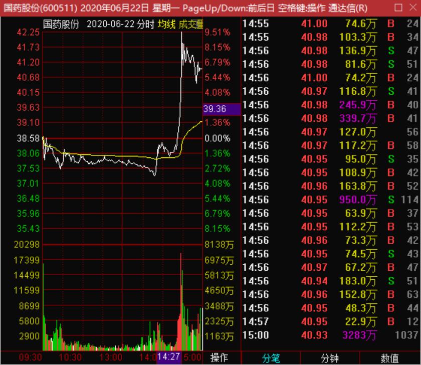 6月28号机智资金流:A股s市场中分析股票图形记忆的核心运用