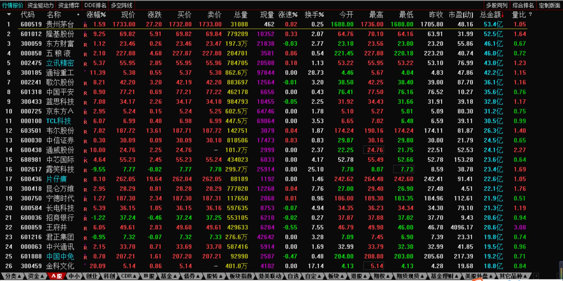 9月15号股票市场机会即将到来!|机智软件