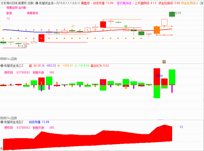3月18号机智软件|股票软件资金流