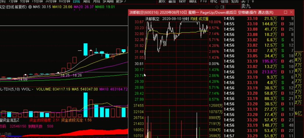 8月14号机智资金流|股票软件中哪个能分析市场退潮期如何捕捉强势股?