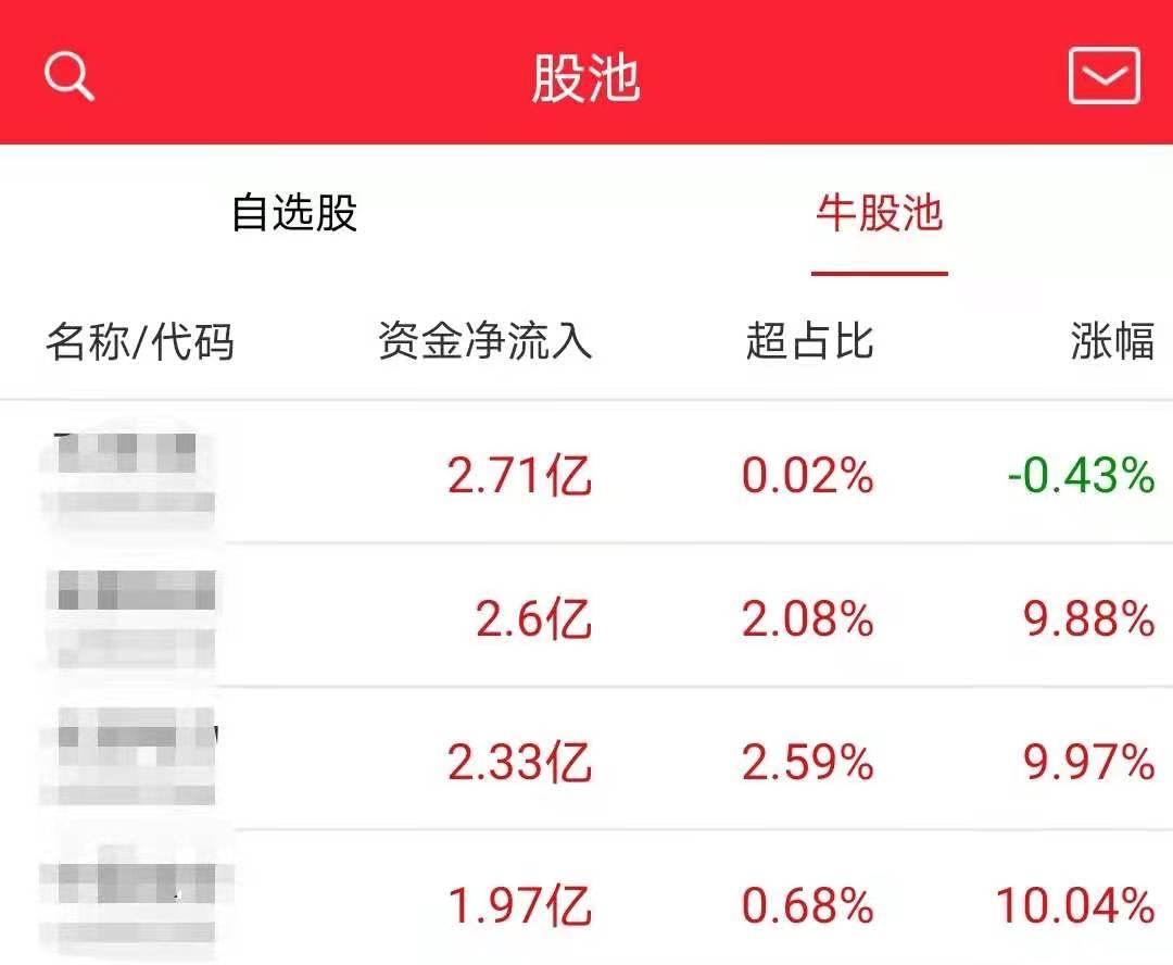4月28号机智软件 股市app下载哪个好?