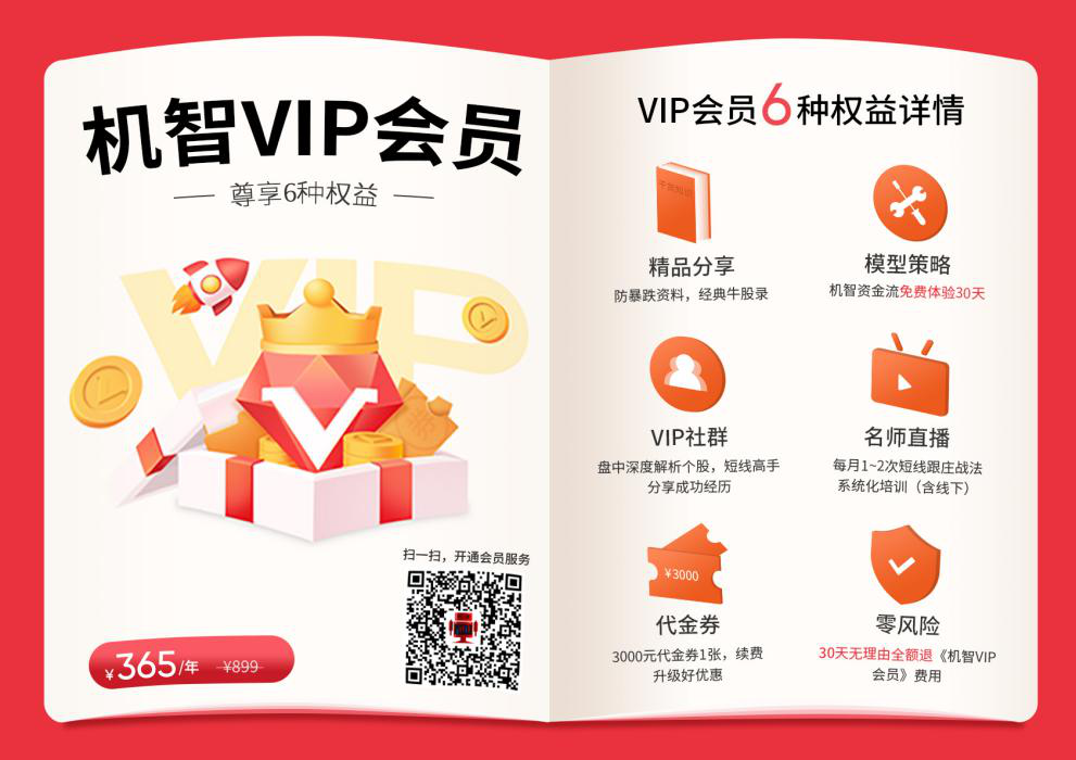 10月23号机智资金流|机智VIP会员有哪些福利?